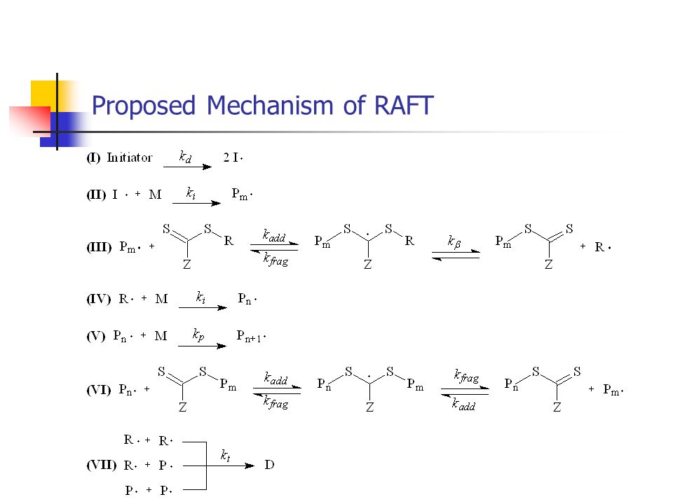 Proposed Mechanism of RAFT