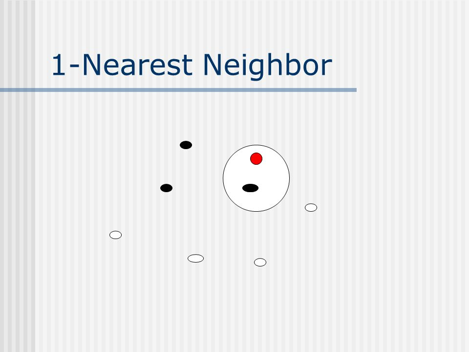 1-Nearest Neighbor