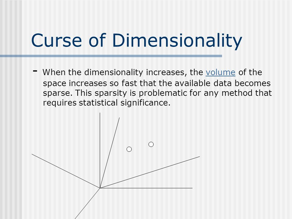 Curse of Dimensionality - When the dimensionality increases, the volume of the space increases so fast that the available data becomes sparse. This sp