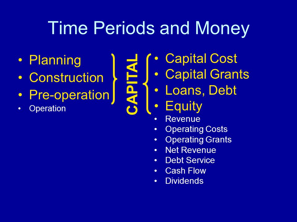 Time Periods and Money Planning Construction Pre-operation Operation Capital Cost Capital Grants Loans, Debt Equity Revenue Operating Costs Operating Grants Net Revenue Debt Service Cash Flow Dividends CAPITAL
