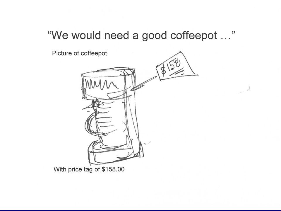 We would need a good coffeepot … Picture of coffeepot With price tag of $158.00