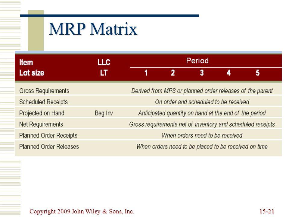 Copyright 2009 John Wiley & Sons, Inc.15-21 MRP Matrix