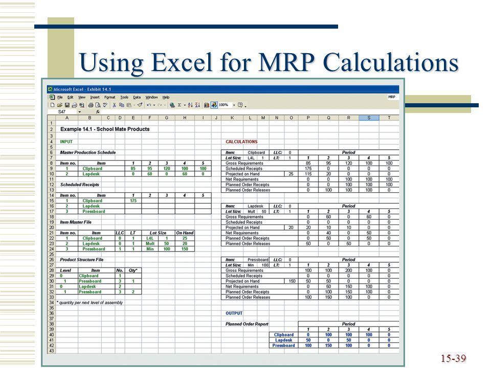 Copyright 2009 John Wiley & Sons, Inc.15-39 Using Excel for MRP Calculations