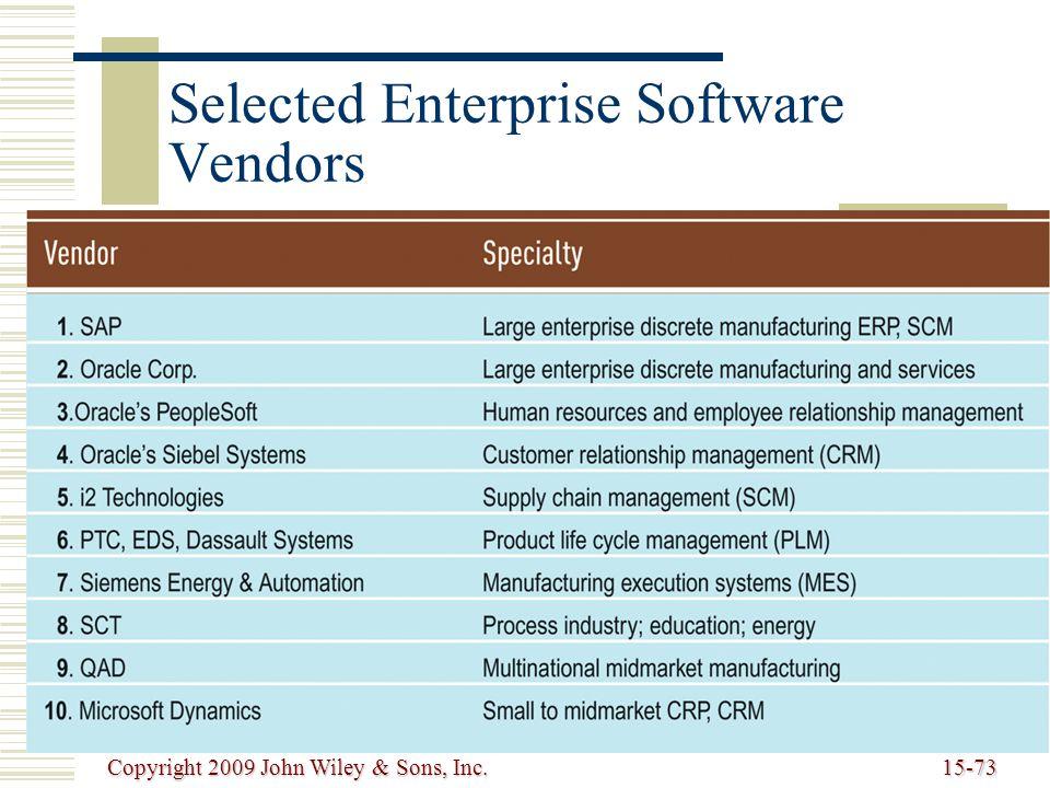 Copyright 2009 John Wiley & Sons, Inc.15-73 Selected Enterprise Software Vendors