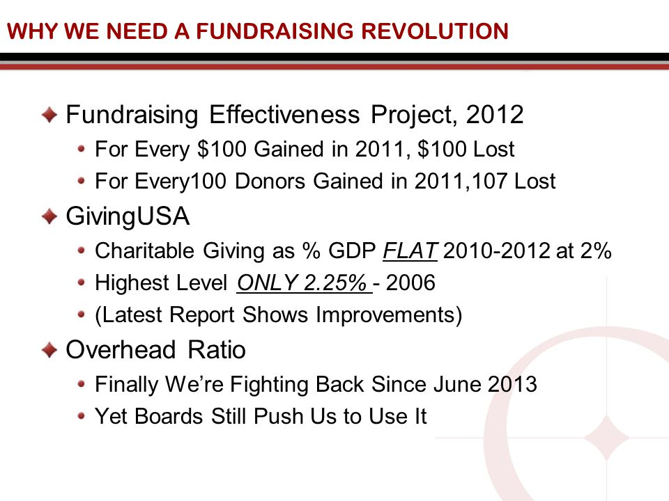 WHY WE NEED A FUNDRAISING REVOLUTION Fundraising Effectiveness Project, 2012 For Every $100 Gained in 2011, $100 Lost For Every100 Donors Gained in 2011,107 Lost GivingUSA Charitable Giving as % GDP FLAT 2010-2012 at 2% Highest Level ONLY 2.25% - 2006 (Latest Report Shows Improvements) Overhead Ratio Finally We're Fighting Back Since June 2013 Yet Boards Still Push Us to Use It