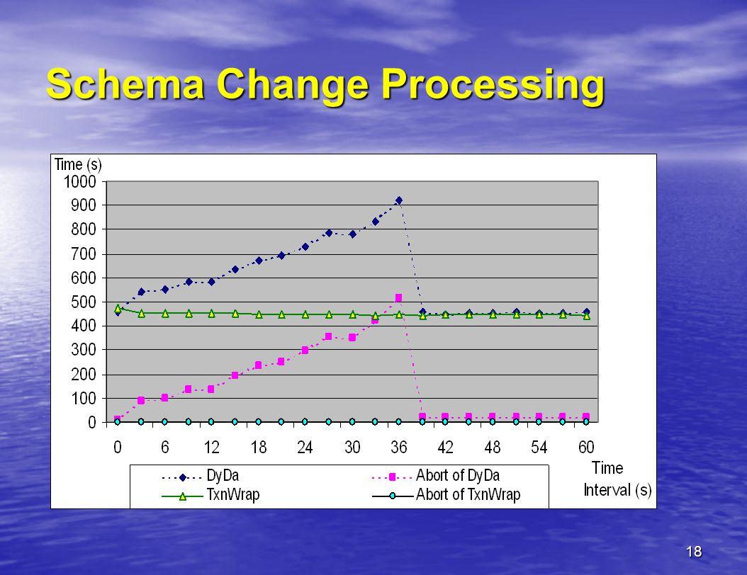 18 Schema Change Processing