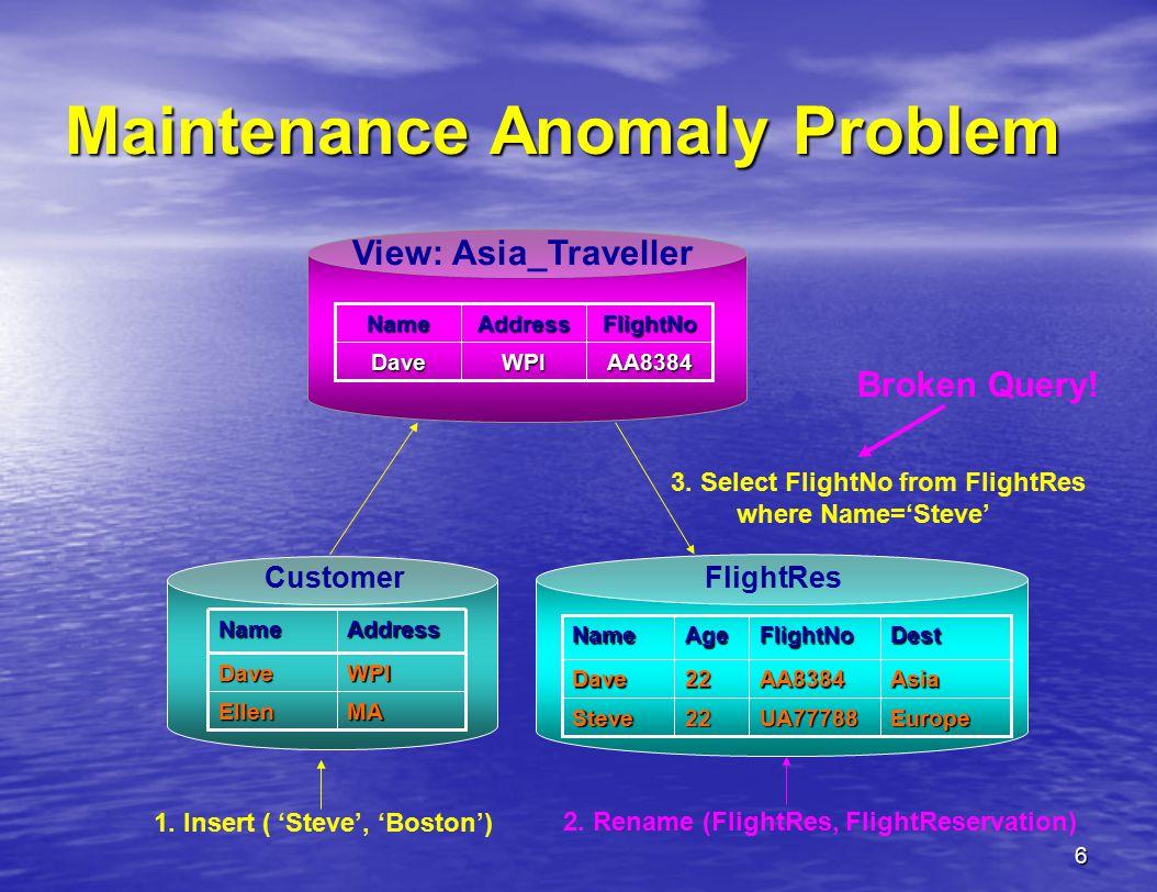 6 Maintenance Anomaly Problem CustomerMAEllen WPIDave AddressName FlightResDestFlightNoAgeName EuropeUA7778822Steve AsiaAA838422Dave View: Asia_Travel