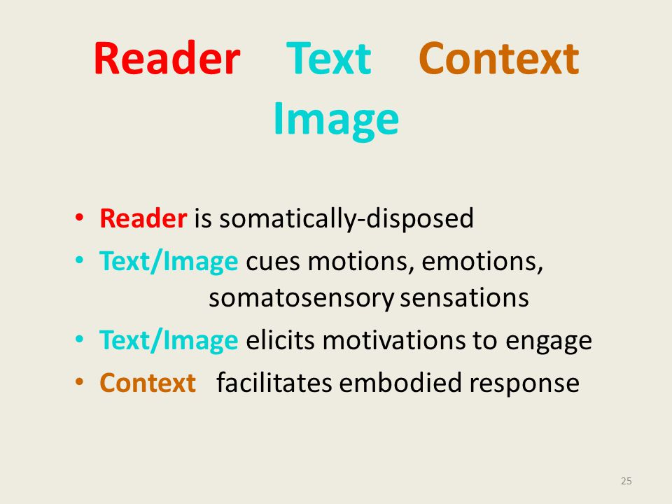 Reader Text Context Image Reader is somatically-disposed Text/Image cues motions, emotions, somatosensory sensations Text/Image elicits motivations to engage Context facilitates embodied response 25