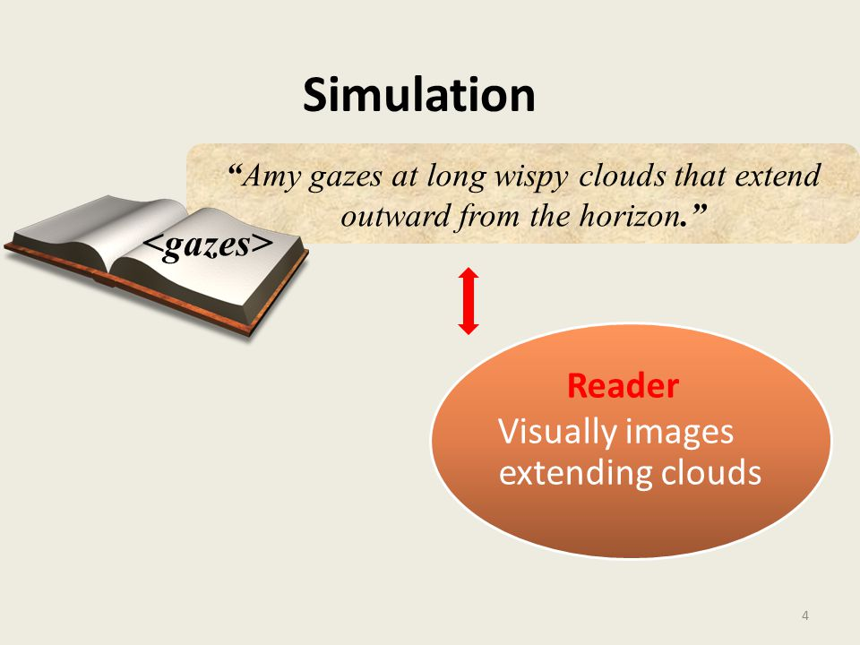Amy gazes at long wispy clouds that extend outward from the horizon. Reader Visually images extending clouds 4 Simulation