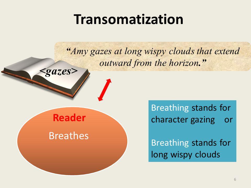 Embodiment Processes Spectrum 7 Simulation Transomatization ≈ ≉