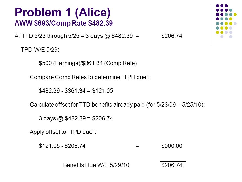 Problem 1 (Alice) AWW $693/Comp Rate $482.39 A.