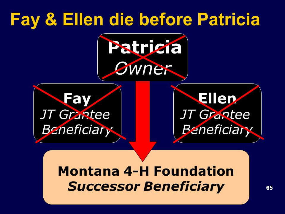 65 Fay & Ellen die before Patricia Fay JT Grantee Beneficiary Montana 4-H Foundation Successor Beneficiary Ellen JT Grantee Beneficiary Patricia Owner