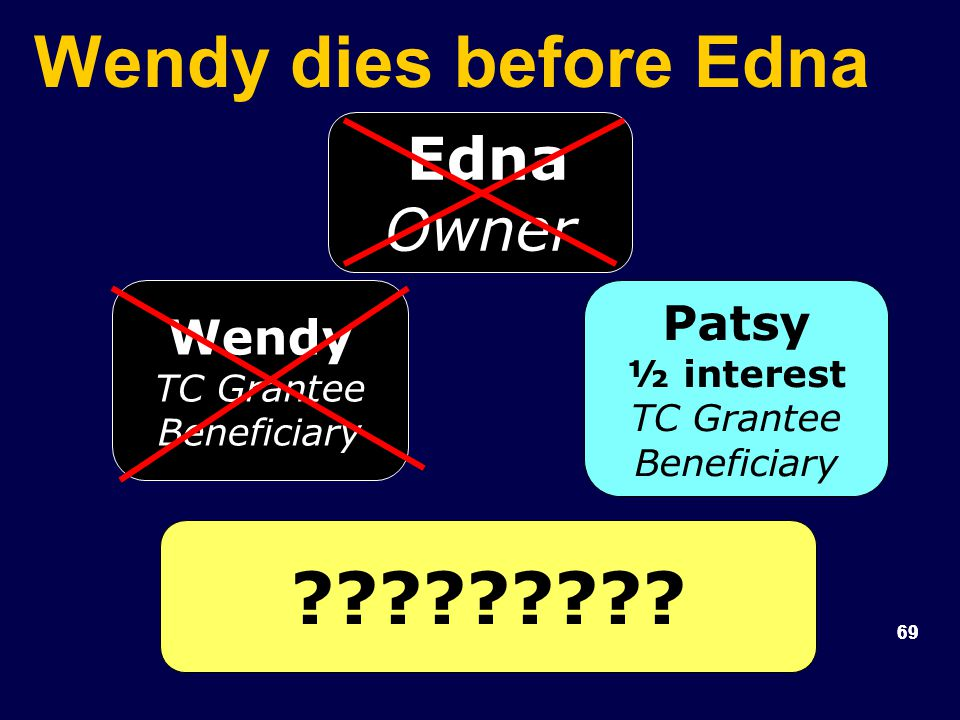69 Patsy ½ interest TC Grantee Beneficiary Wendy dies before Edna Wendy TC Grantee Beneficiary .