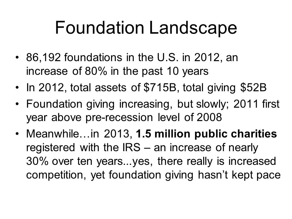 Foundation Landscape 86,192 foundations in the U.S.