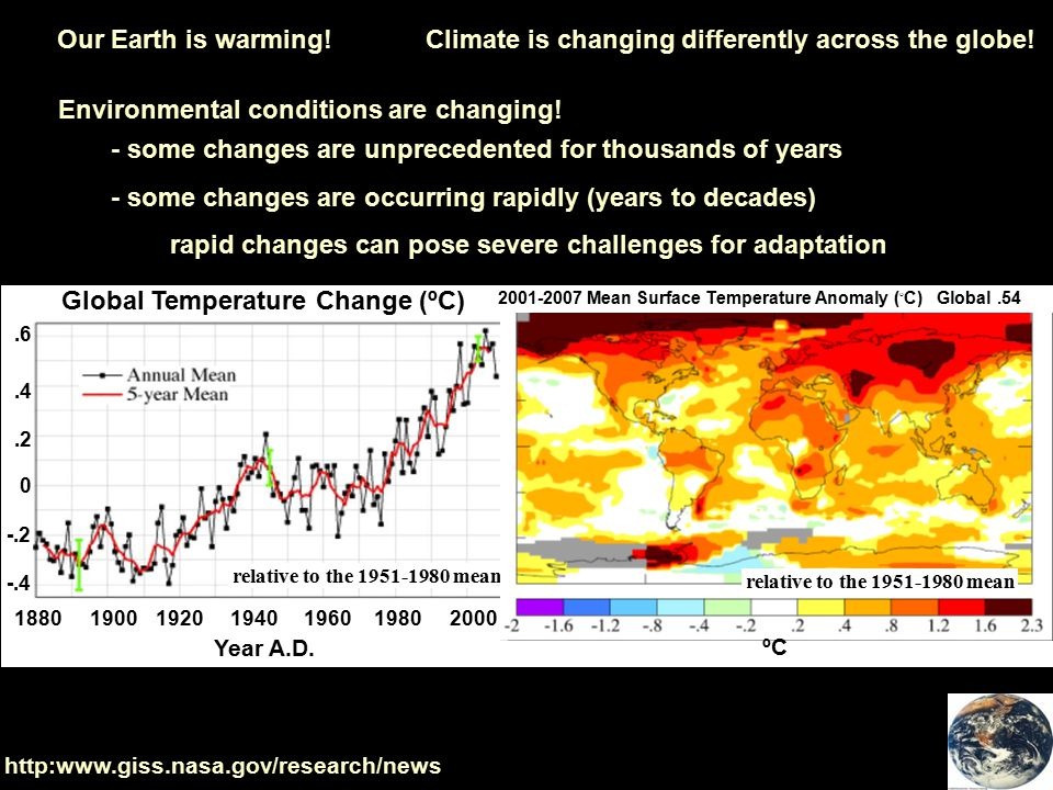 http:www.giss.nasa.gov/research/news Our Earth is warming! - some changes are unprecedented for thousands of years - some changes are occurring rapidl