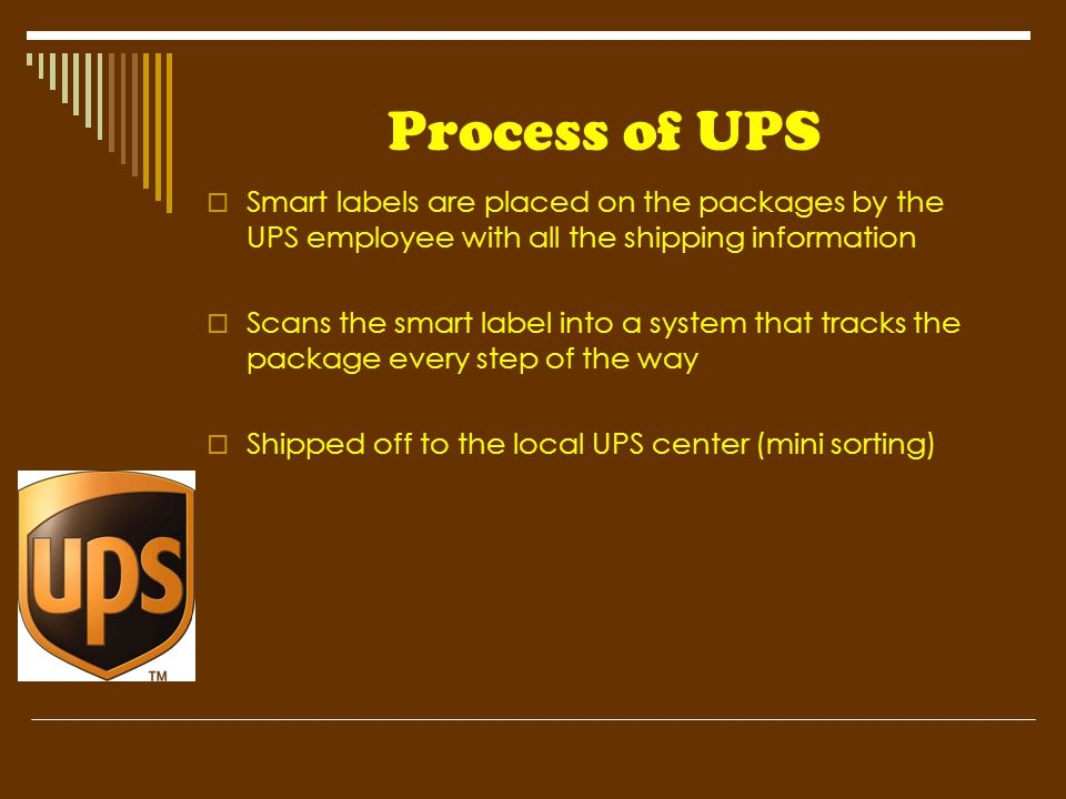Process of UPS  Smart labels are placed on the packages by the UPS employee with all the shipping information  Scans the smart label into a system t
