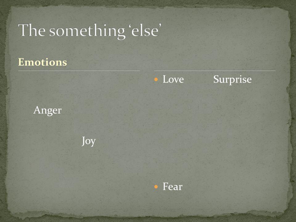 Emotions Anger Joy Love Surprise Fear