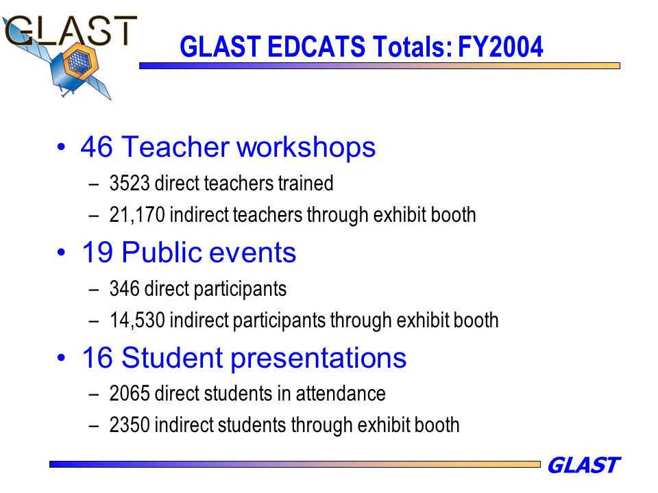 GLAST GLAST EDCATS Totals: FY2004 46 Teacher workshops –3523 direct teachers trained –21,170 indirect teachers through exhibit booth 19 Public events –346 direct participants –14,530 indirect participants through exhibit booth 16 Student presentations –2065 direct students in attendance –2350 indirect students through exhibit booth