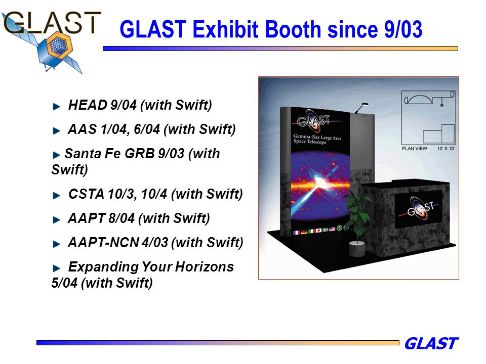 GLAST GLAST Exhibit Booth since 9/03 HEAD 9/04 (with Swift) AAS 1/04, 6/04 (with Swift) Santa Fe GRB 9/03 (with Swift) CSTA 10/3, 10/4 (with Swift) AA