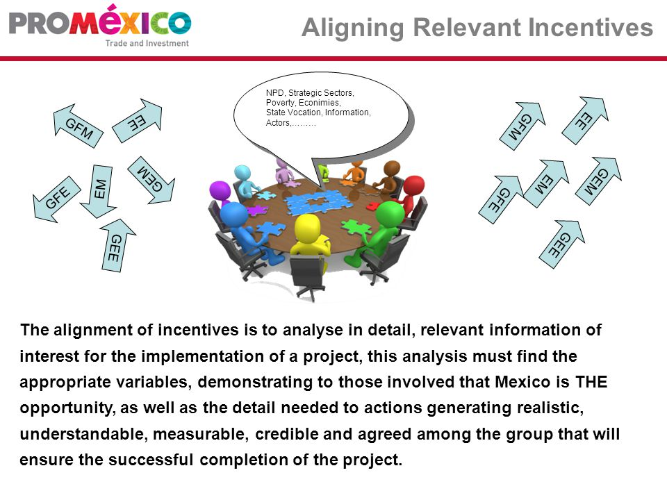 Aligning Relevant Incentives The alignment of incentives is to analyse in detail, relevant information of interest for the implementation of a project, this analysis must find the appropriate variables, demonstrating to those involved that Mexico is THE opportunity, as well as the detail needed to actions generating realistic, understandable, measurable, credible and agreed among the group that will ensure the successful completion of the project.