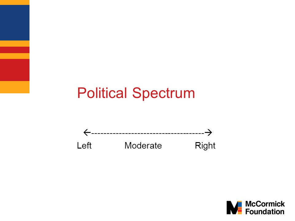 Political Spectrum  -------------------------------------  Left Moderate Right
