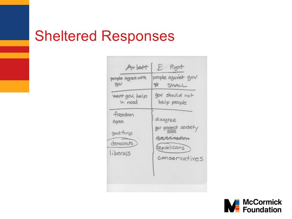 Sheltered Responses
