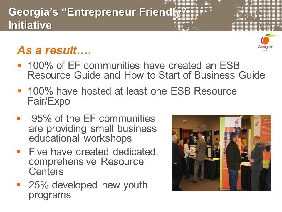 Georgia's Entrepreneur Friendly Initiative As a result….