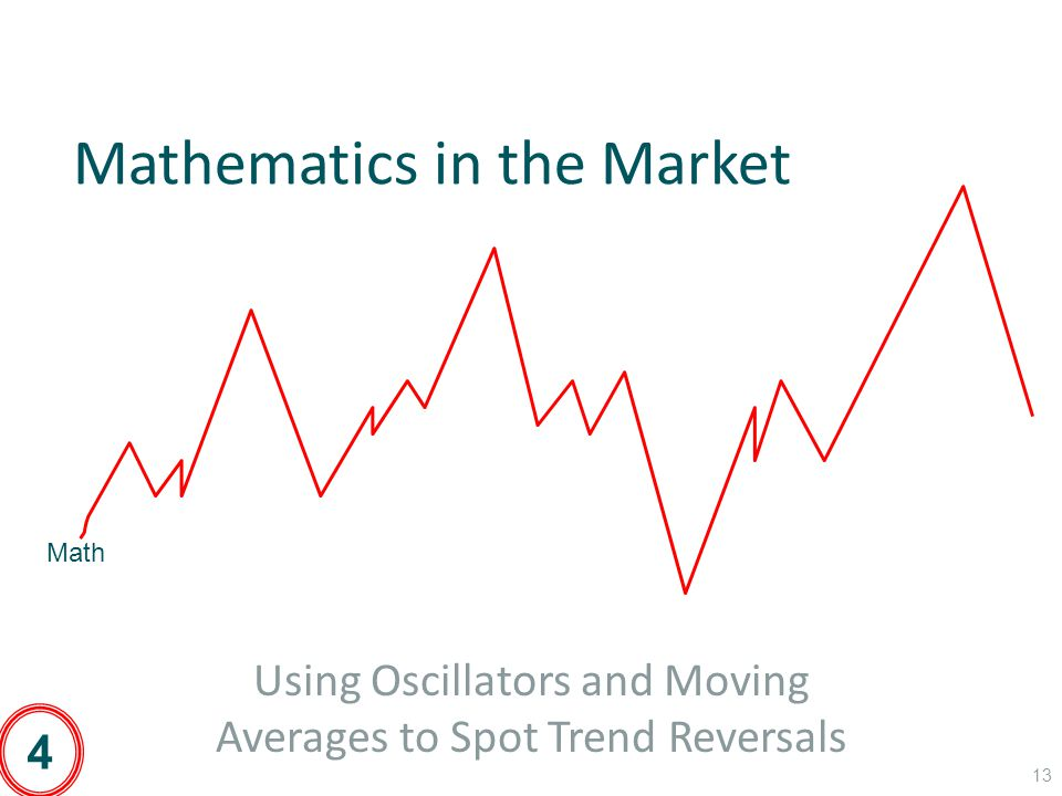 Math Mathematics in the Market Using Oscillators and Moving Averages to Spot Trend Reversals 4 13
