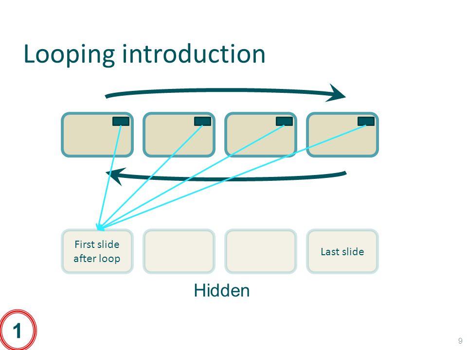 Looping introduction 1 9 First slide after loop Last slide Hidden