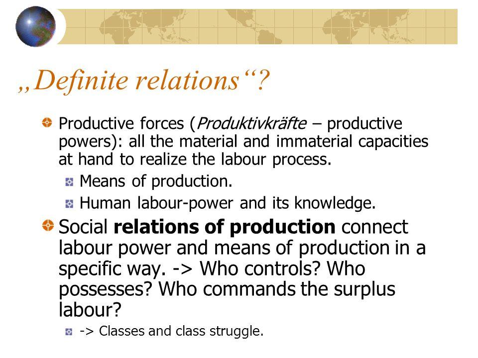 """Definite relations ."