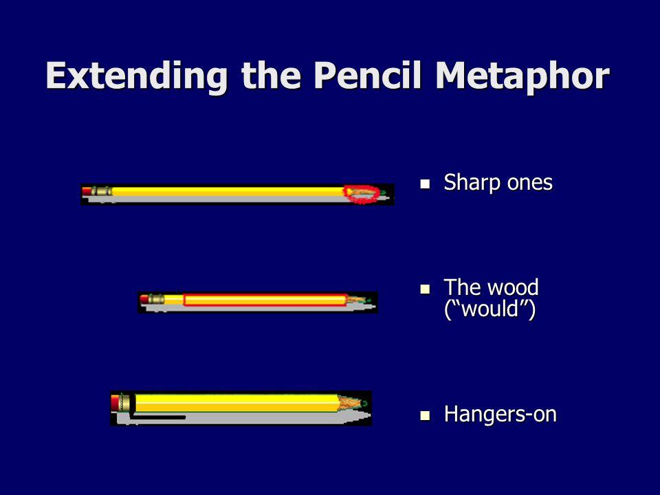 "Extending the Pencil Metaphor Extending the Pencil Metaphor Sharp ones Sharp ones The wood (""would"") The wood (""would"") Hangers-on Hangers-on"