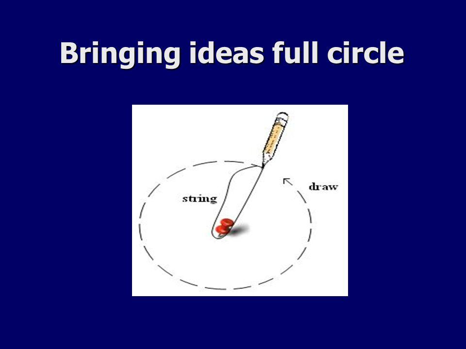 Bringing ideas full circle