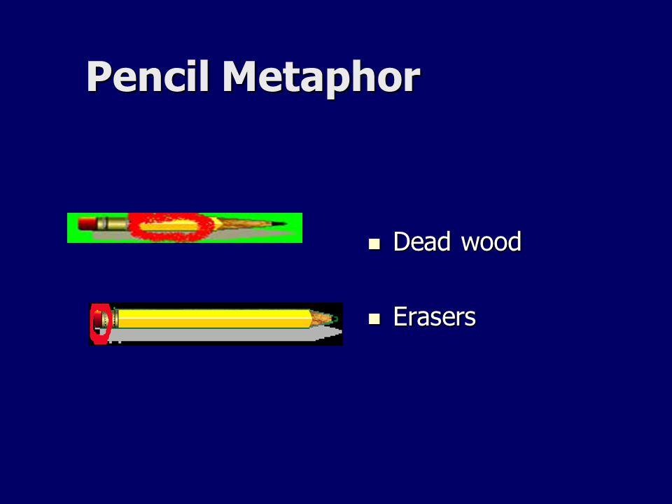 Pencil Metaphor Dead wood Dead wood Erasers Erasers