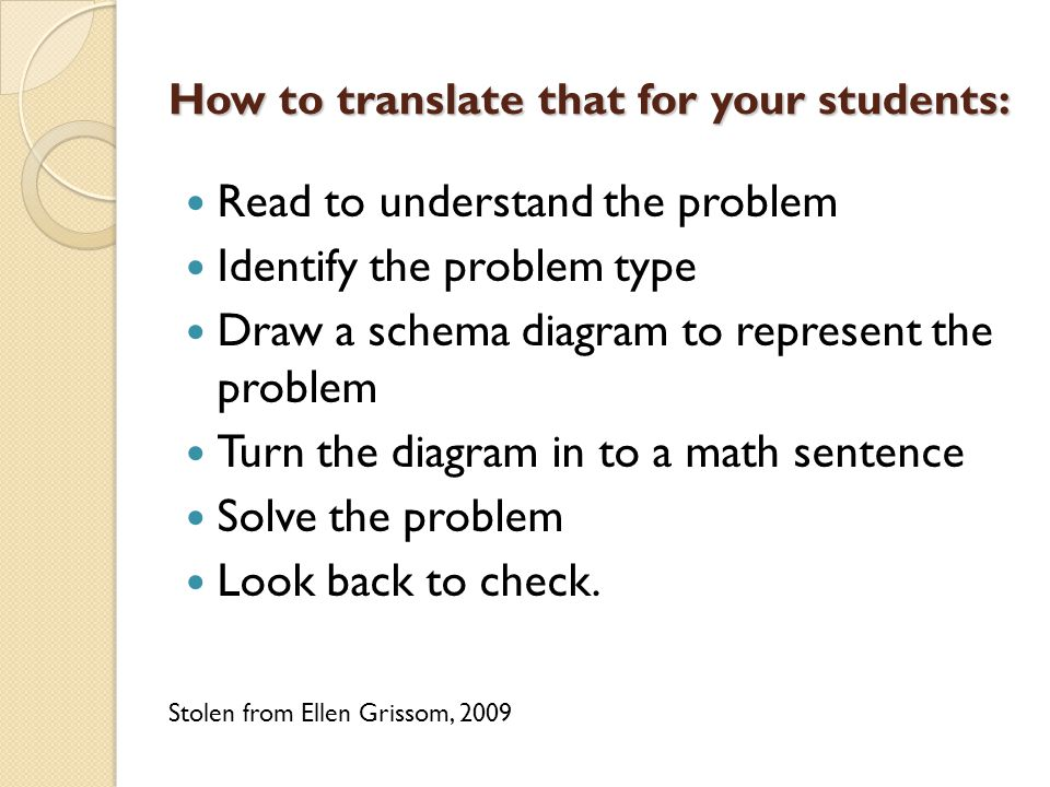 How to translate that for your students: Read to understand the problem Identify the problem type Draw a schema diagram to represent the problem Turn the diagram in to a math sentence Solve the problem Look back to check.