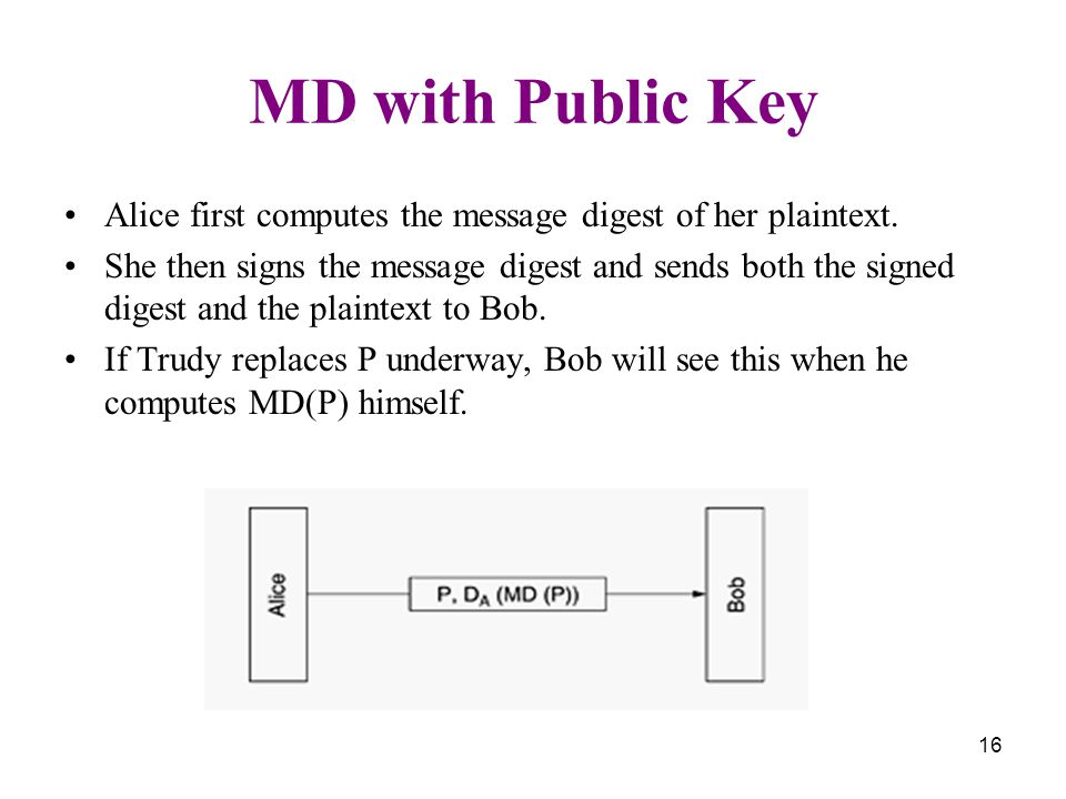 16 MD with Public Key Alice first computes the message digest of her plaintext. She then signs the message digest and sends both the signed digest and