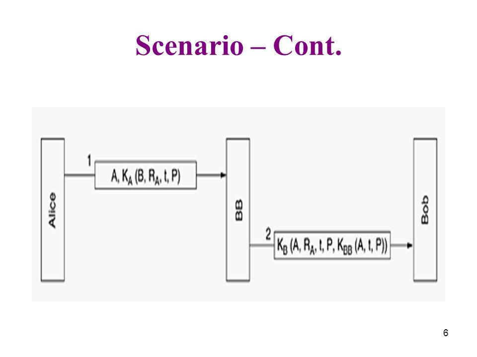 6 Scenario – Cont.