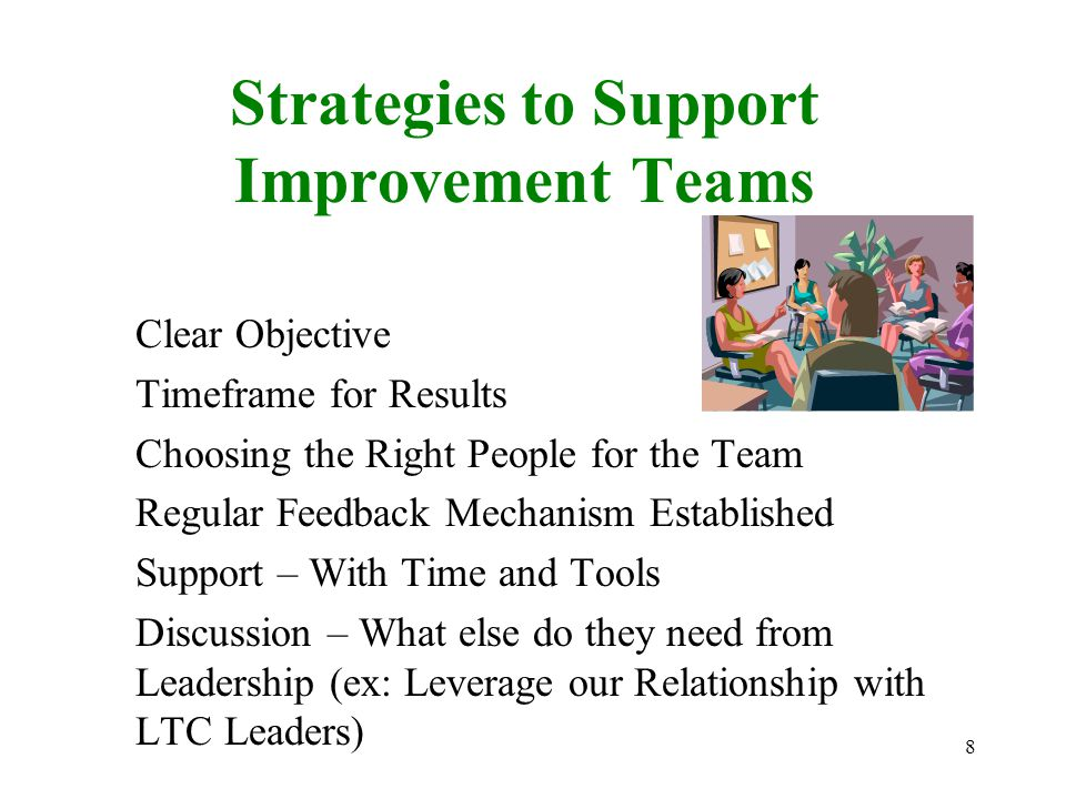 Strategies to Support Improvement Teams Clear Objective Timeframe for Results Choosing the Right People for the Team Regular Feedback Mechanism Establ