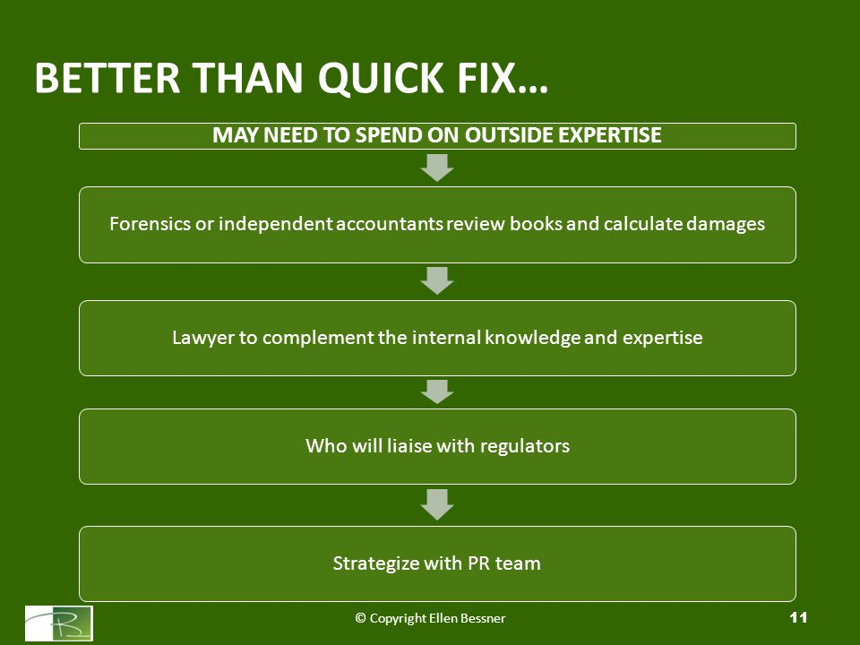 BETTER THAN QUICK FIX… © Copyright Ellen Bessner11 MAY NEED TO SPEND ON OUTSIDE EXPERTISE Forensics or independent accountants review books and calculate damagesLawyer to complement the internal knowledge and expertiseWho will liaise with regulatorsStrategize with PR team