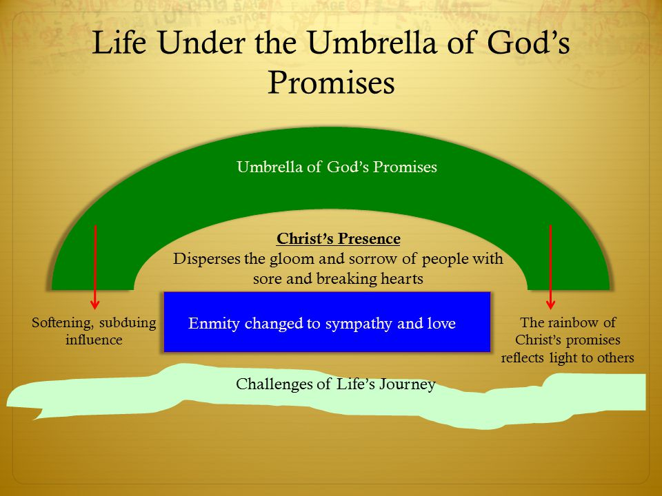 Life Under the Umbrella of God's Promises Umbrella of God's Promises Christ's Presence Disperses the gloom and sorrow of people with sore and breaking hearts Softening, subduing influence The rainbow of Christ's promises reflects light to others Enmity changed to sympathy and love Challenges of Life's Journey