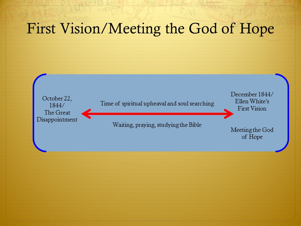 First Vision/Meeting the God of Hope October 22, 1844/ The Great Disappointment December 1844/ Ellen White's First Vision Meeting the God of Hope Time of spiritual upheaval and soul searching Waiting, praying, studying the Bible