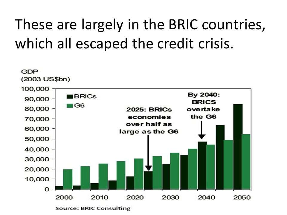 These are largely in the BRIC countries, which all escaped the credit crisis.