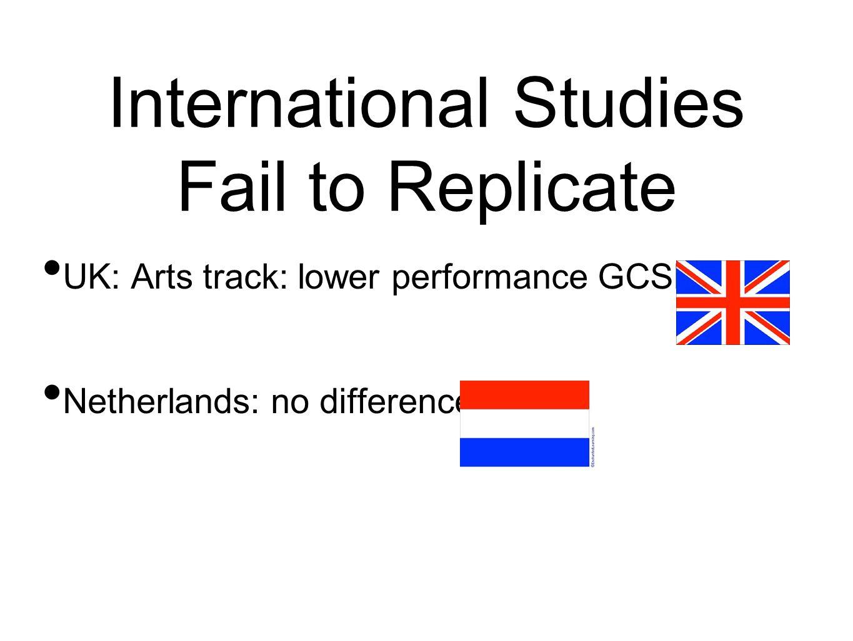 International Studies Fail to Replicate UK: Arts track: lower performance GCSE Netherlands: no difference