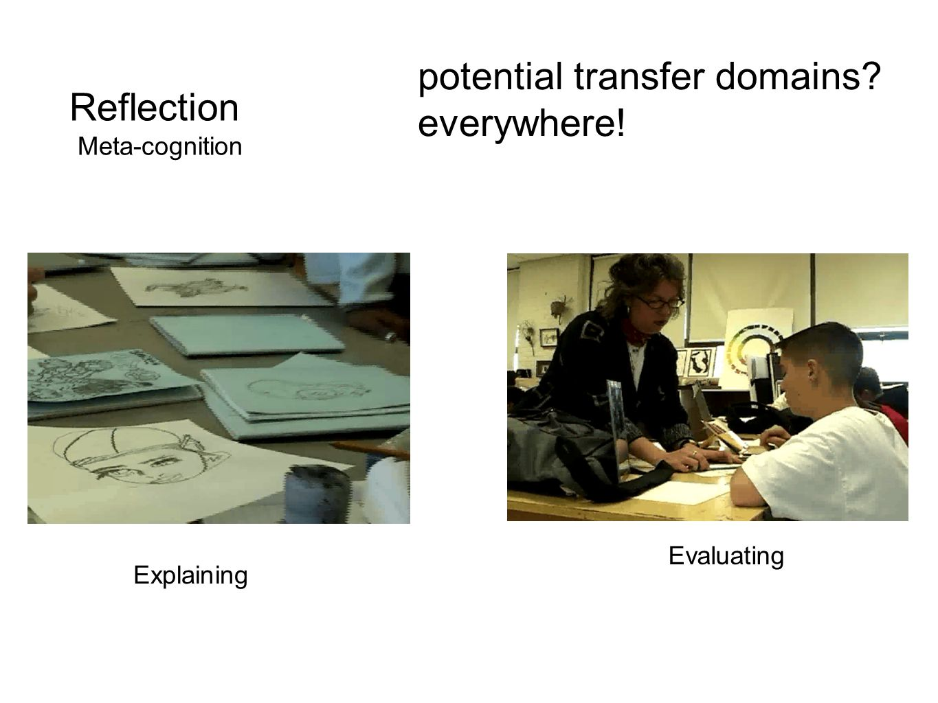 Explaining Evaluating Reflection Meta-cognition potential transfer domains everywhere!