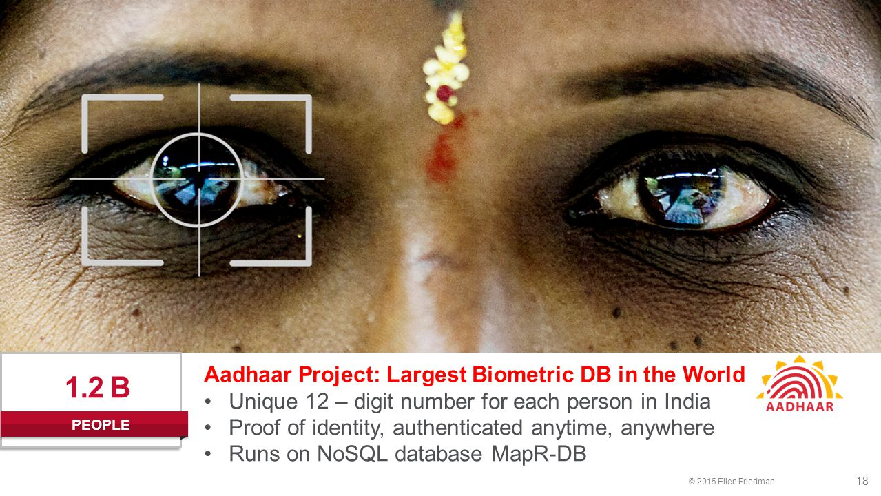 © 2015 Ellen Friedman 18 PEOPLE Aadhaar Project: Largest Biometric DB in the World Unique 12 – digit number for each person in India Proof of identity, authenticated anytime, anywhere Runs on NoSQL database MapR-DB 1.2 B PEOPLE