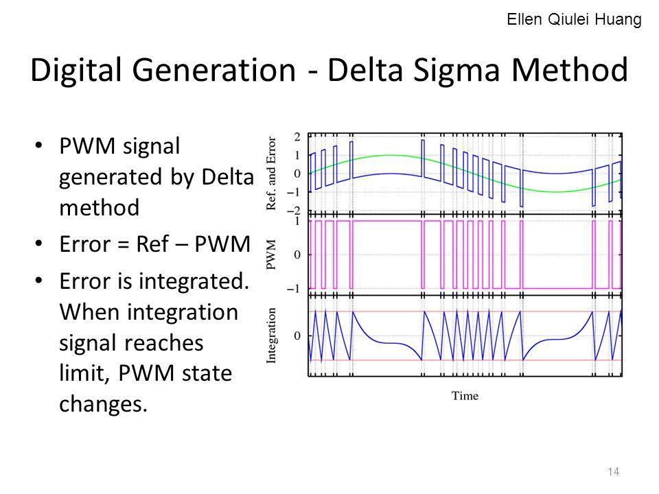 Digital Generation - Delta Sigma Method PWM signal generated by Delta method Error = Ref – PWM Error is integrated. When integration signal reaches li