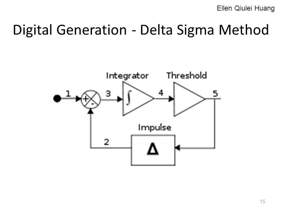 Digital Generation - Delta Sigma Method Ellen Qiulei Huang 15