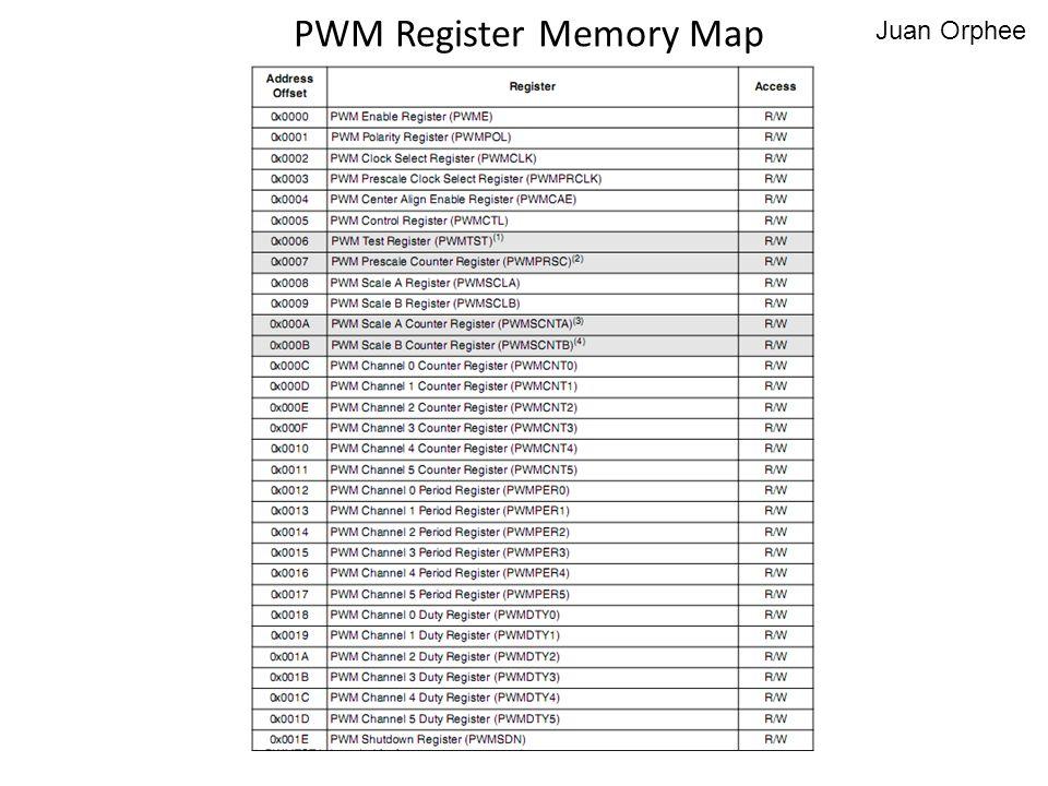 PWM Register Memory Map Juan Orphee