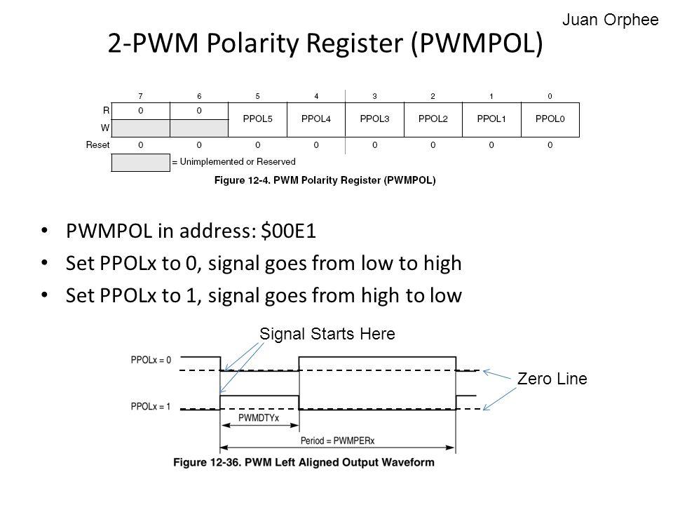 PWMPOL in address: $00E1 Set PPOLx to 0, signal goes from low to high Set PPOLx to 1, signal goes from high to low 2-PWM Polarity Register (PWMPOL) Ze