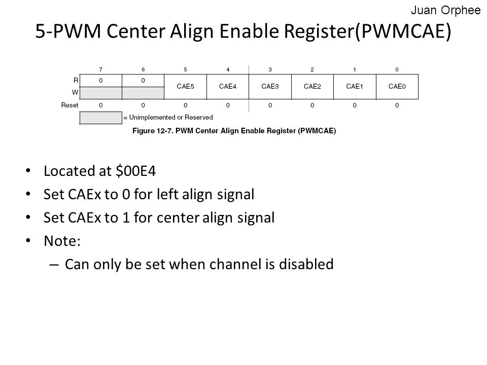 Located at $00E4 Set CAEx to 0 for left align signal Set CAEx to 1 for center align signal Note: – Can only be set when channel is disabled 5-PWM Cent