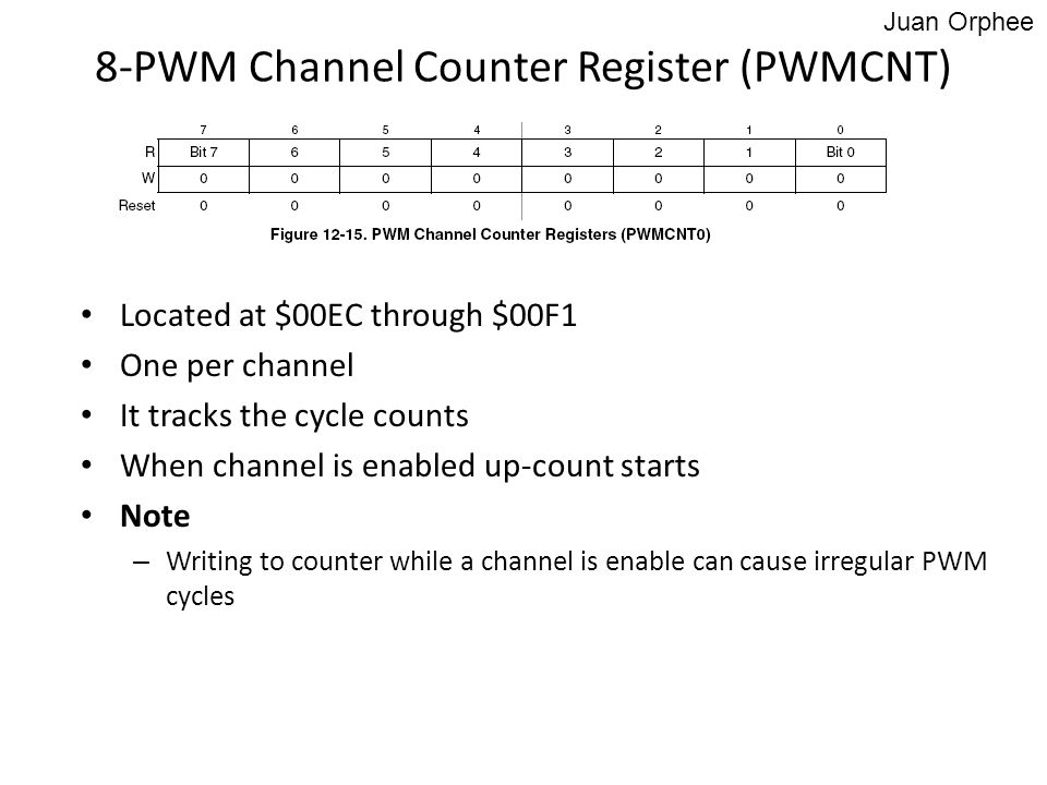 Located at $00EC through $00F1 One per channel It tracks the cycle counts When channel is enabled up-count starts Note – Writing to counter while a ch